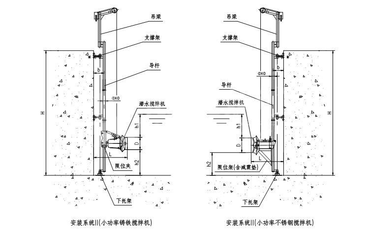QJB冲压式潜水搅拌机 水下低速推流器 污水厂用搅拌设备 厂家直销示例图28