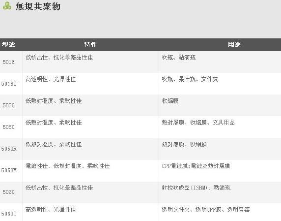 聚丙烯PP台湾塑胶3015 抗冲共聚PP 注塑高刚性食品增韧化工原料示例图9