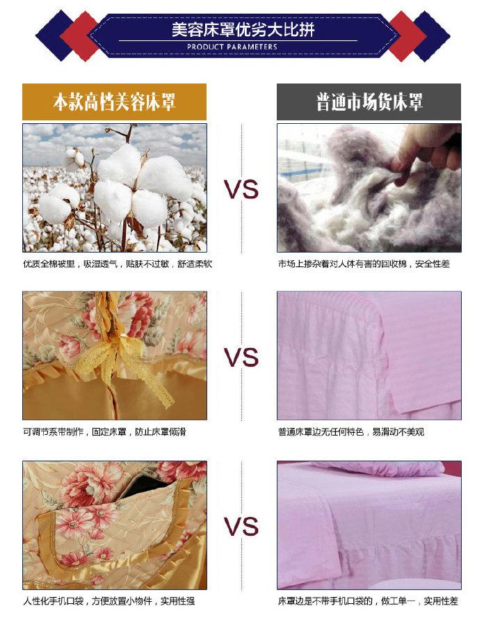 新款包邮高档亲柔棉美容床罩美容美体按摩理疗SPA洗头床罩可定做示例图10