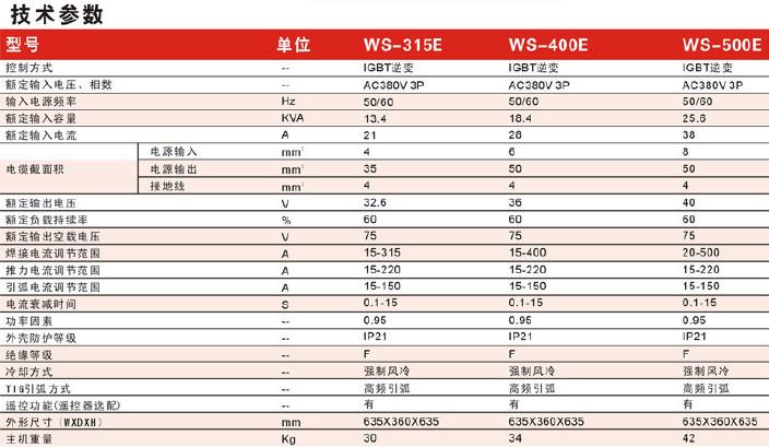 比特氩弧电焊机电源WS-315E  WS-400E  WS-500E示例图3