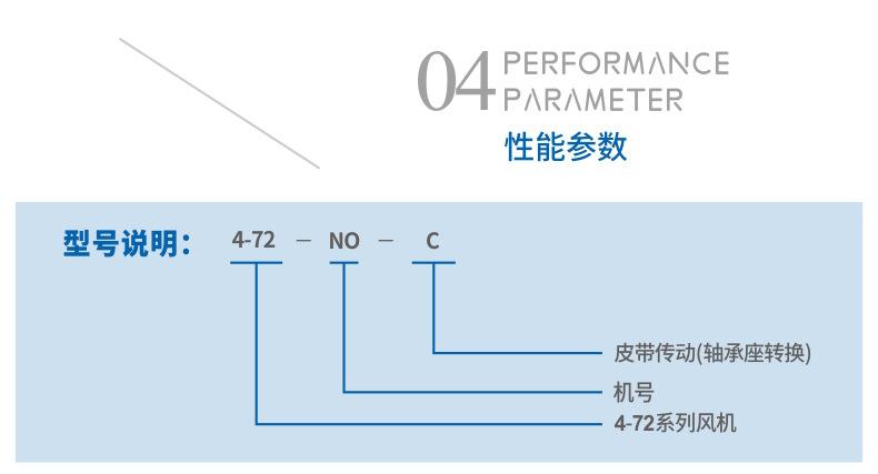 林发 4-72-12C--5.5~75kw离心通风机 蜗牛风机 不锈钢工业抽风机示例图7