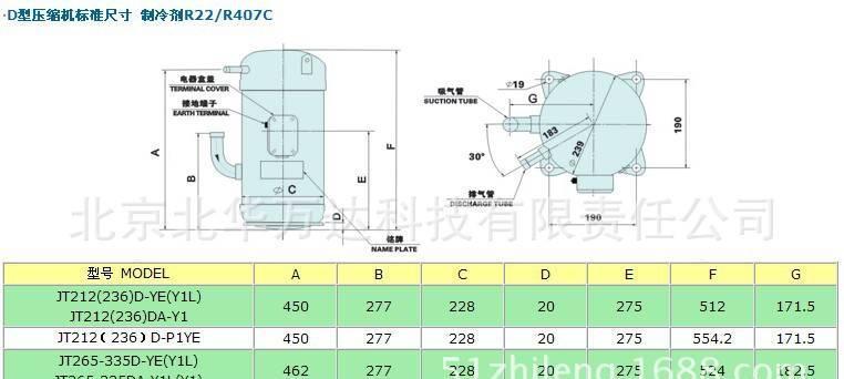 【涡旋5匹大金全新式v涡旋中央空调压缩机JT1cad怎么三维尺寸标注图片