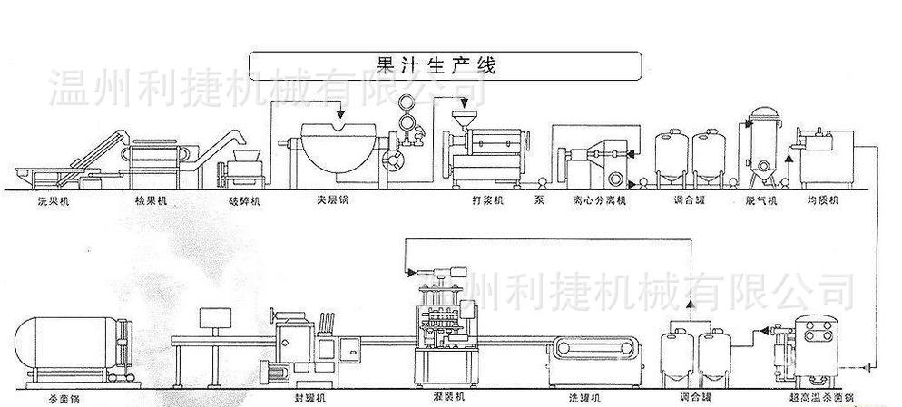 利捷产销整套果酒发酵加工生产线 新型果酒饮料灌装机械设备示例图6