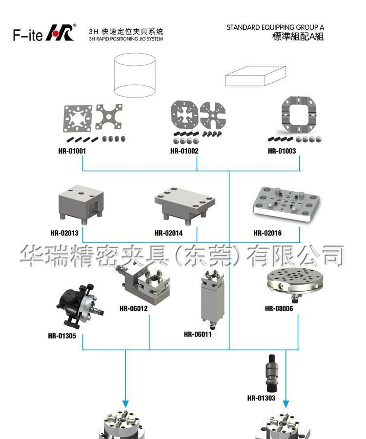 华�y.d9gf����an_【cnc快速定位精密夹具电脑锣夹具四轴卡盘EROWA夹头H款】价格