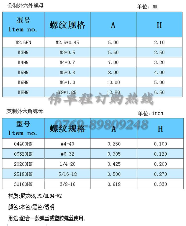 厂家直销批发塑胶尼龙66/PC公英制外六角螺母螺丝螺帽紧固件示例图3