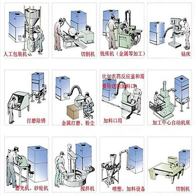 昆山磨床吸尘器 <strong><strong>平面磨床除尘机 工业精密机械粉尘吸尘器</strong></strong>示例图5