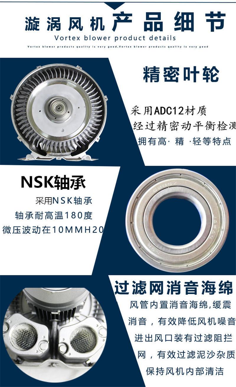 *CX-75A/0.75KW中压风机 燃烧机中压风机 燃烧机铝合金鼓风机示例图9