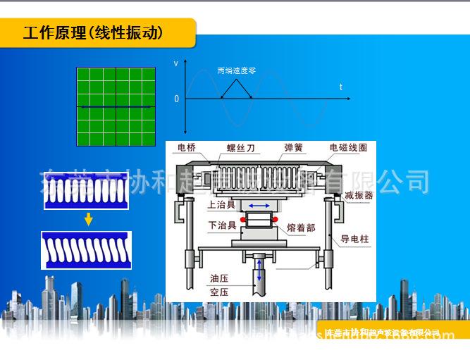 振摩擦焊接机 免费打板并代客加工 PP尼龙加玻纤焊接机示例图17