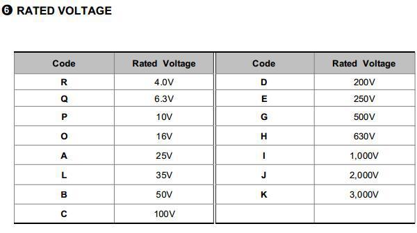 0805  4.7UF 50V X5R  CL21A475KBQNNNE 贴片电容示例图6