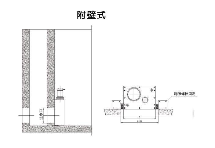 FS-700渠道粉碎格栅,破碎式机械格栅示例图10