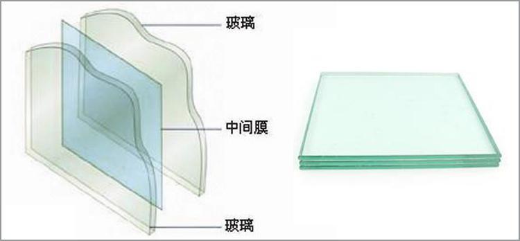 上海赛轩 ,H钢雨棚,玻璃雨棚,门头雨棚,雨棚厂家示例图16