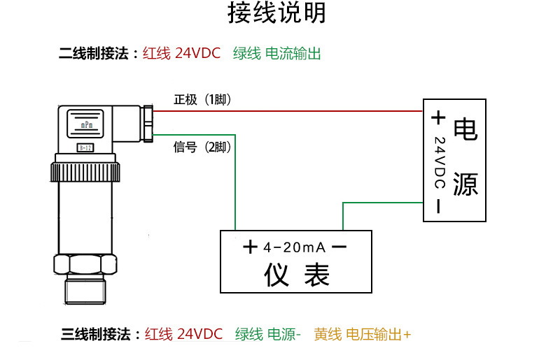 油田压力变送器价格 油田压力传感器 4-20mA 吉创示例图26