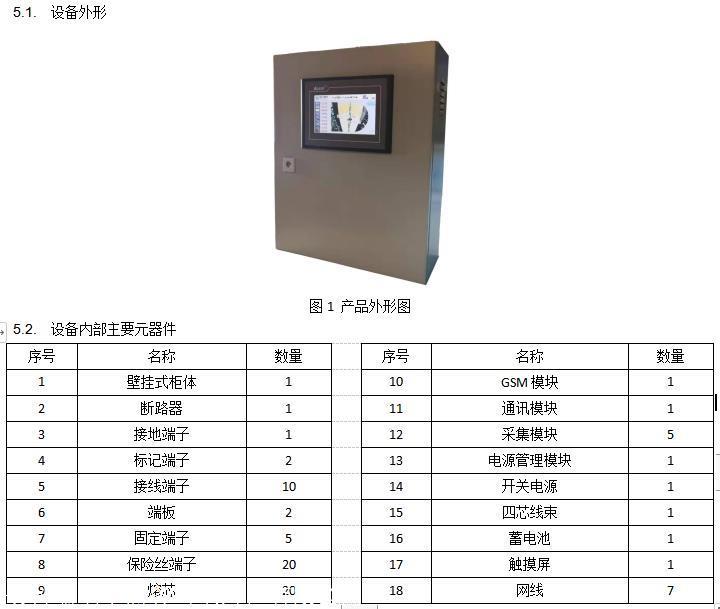 银行用电安全  检测预警设备  安科瑞ABEM100BL-5S-4G  电气火灾监控设备 5路三相回路电参量 数据采集示例图2