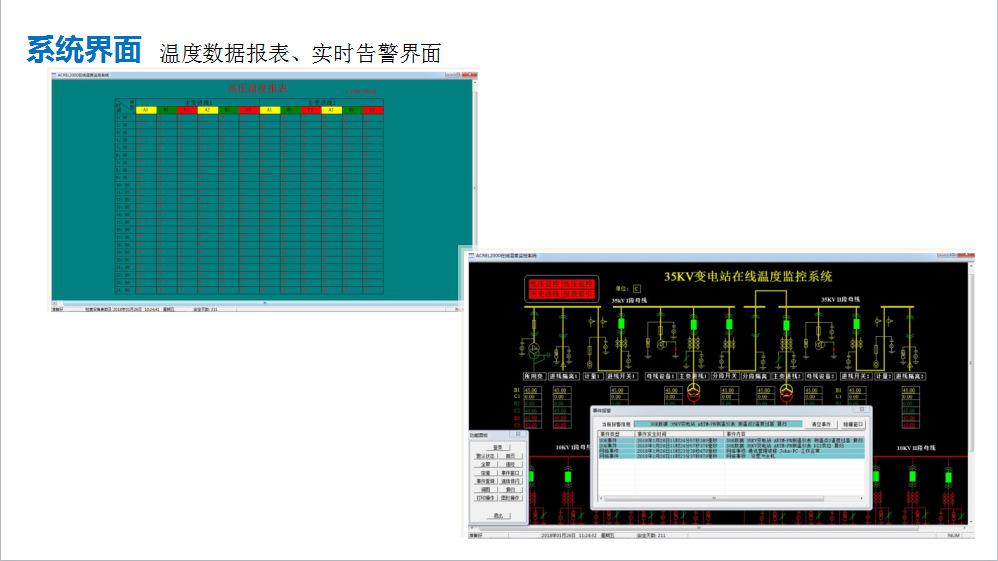 安科瑞Acrel-2000/T 高低压系统集中采集显示无线测温配置方案示例图21