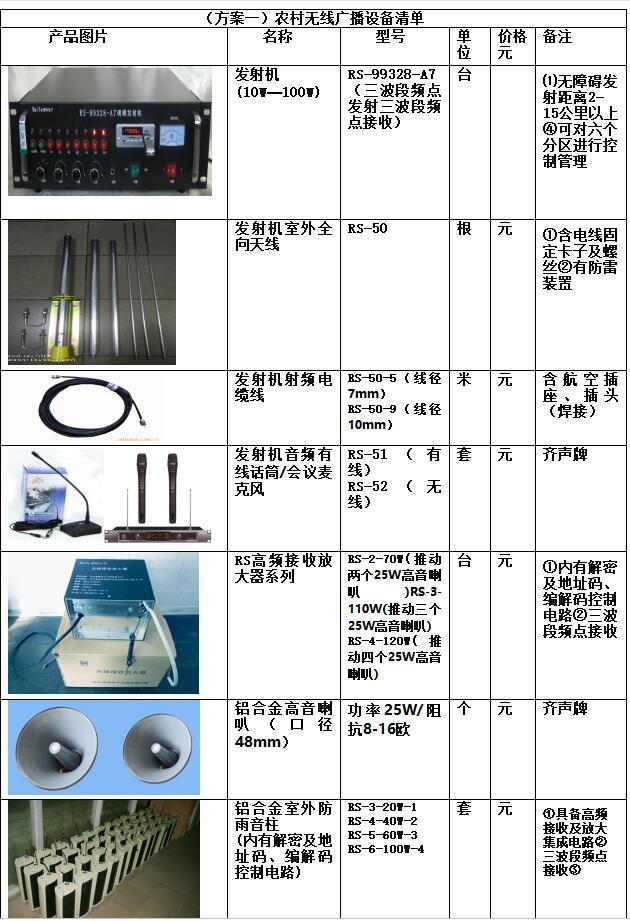農村廣播發射機調頻發射機廣播發射機農村發射機發射機示例圖6