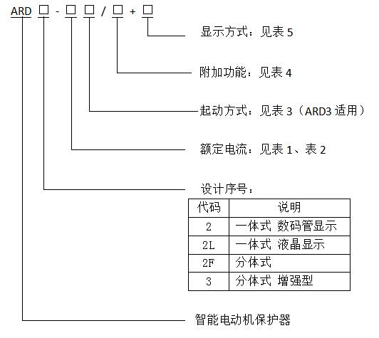 断相保护电动机保护器 安科瑞ARD2-5 马达保护器 启停过载超时低压示例图1