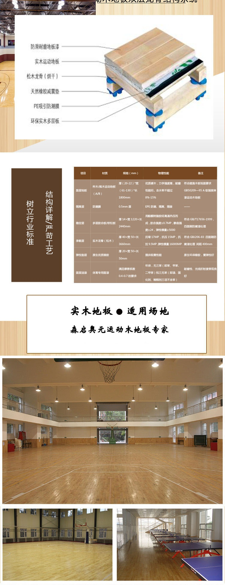 厂家直售 室内运动木地板 体育馆专用木地板 篮球馆木地板 枫木运动地板 桦木运动地板 纯实木运动地板 全国安装现货销售示例图3