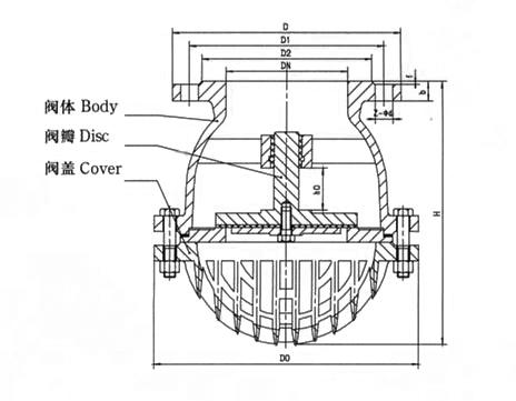 法兰底阀H42W-16P,不锈钢底阀,水泵底阀示例图3