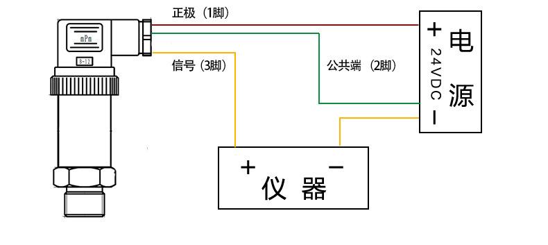 水泥厂专用压力变送器 水泥浆 窑炉 辊压机压力变送器 24V 4-20mA 液压气动压力传感器示例图6
