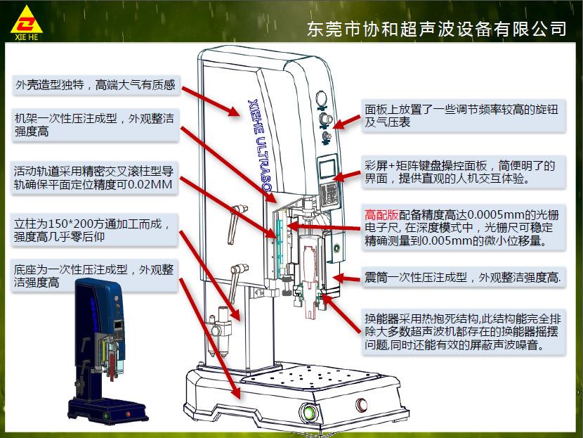 PP料焊接机 自动追频湿化器过滤器焊接 15K大型超声波机示例图14