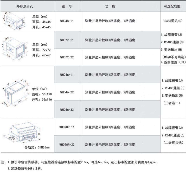 开关柜智能温湿度控制器   安科瑞WHD48-11/C 485通讯可远程监控  一路温度一路湿度   四芯屏蔽线链接示例图4