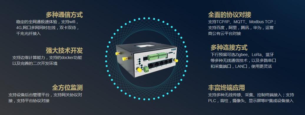 工业级智能物联网网关 接口丰富传输稳定网关 无线长距离数据传输示例图5