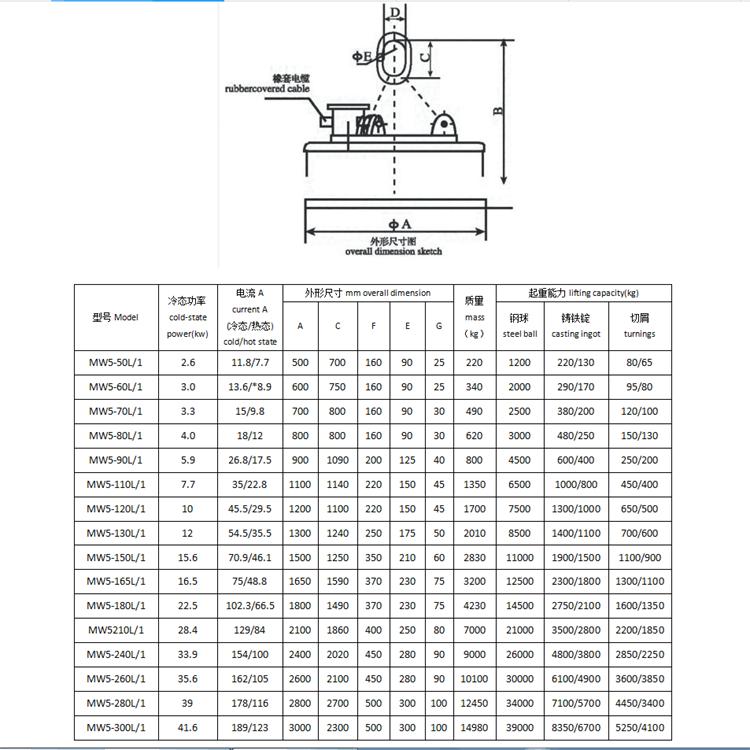 厂家直销起重电磁铁MW5-130L/1强励磁挖掘机吸铁盘行车搬运废钢废料起重电磁吸盘示例图17