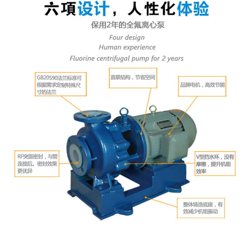 IHF80-65-125D离心泵 卧式单级 叶轮闭式 氟塑料化工泵 腾龙批发示例图8