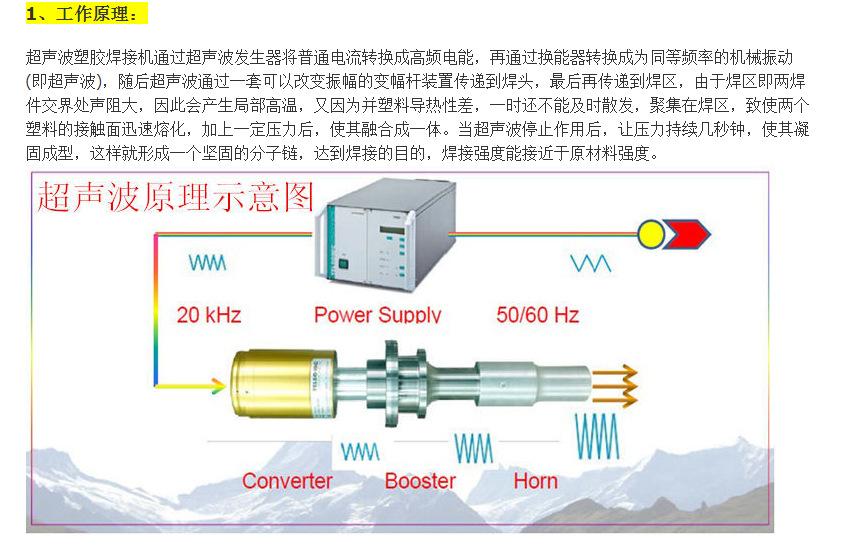 超声波塑焊机 环保净水器滤芯精密PP料1了用品焊接设备示例图23