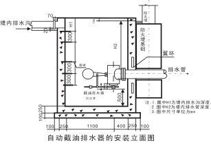 截油排水器HB-II 上海浦蝶品牌示例图3