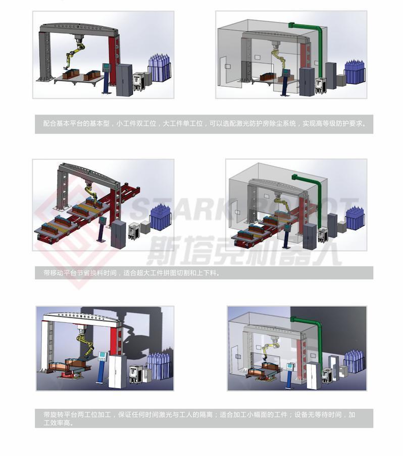 超长件三维管件高精度联动切割 多轴联动激光切割机 安徽斯塔克激光STK系列示例图4