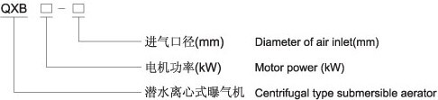 南京兰江QFB3浮筒式离心曝气机价格示例图2