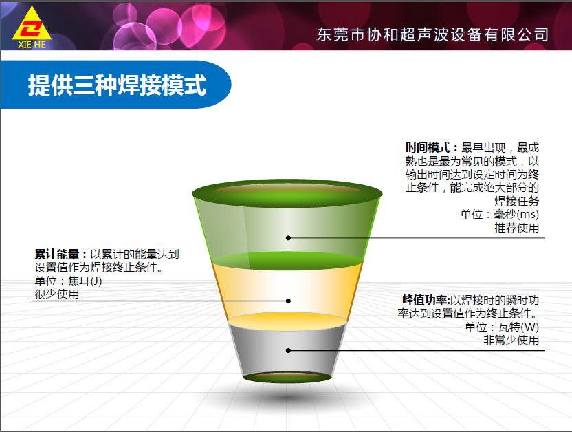 PP料超声波机系列 无纺尼龙布防气密焊接 自动追频超声波焊接机示例图18