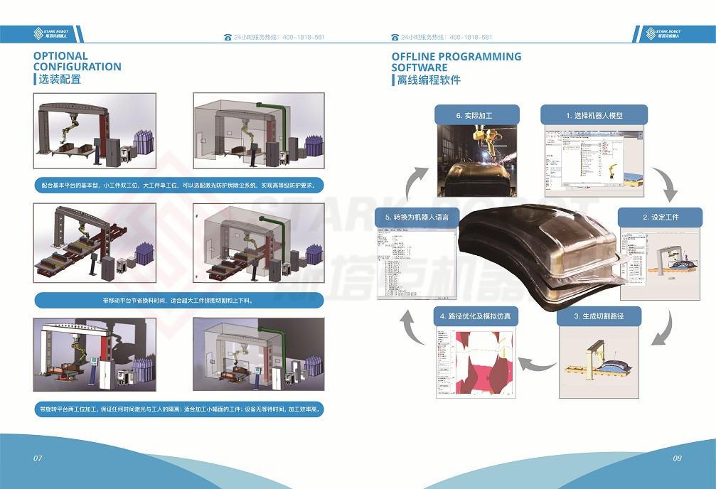 斯塔克激光 光纤激光切割机,金属激光三维切割机,激光切割机厂家示例图6