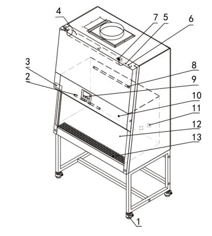生物安全柜价格 鑫贝西单人二级A2生物安全柜示例图2