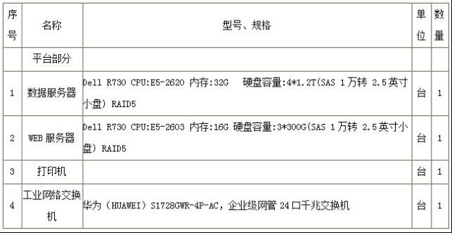 安科瑞AcrelCloud-6000智慧消防 安全用電管理云平臺 智慧用電監控預警平臺示例圖14