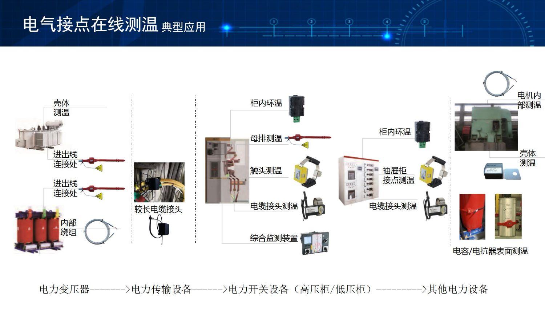 安科瑞在线测温传感器ATE100 螺栓式无线测温传感器  电池有源测温传感器   螺栓固定  采样周期25S示例图14