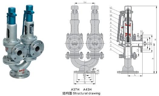上欧安全阀 A37H型双联弹簧式安全阀示例图3