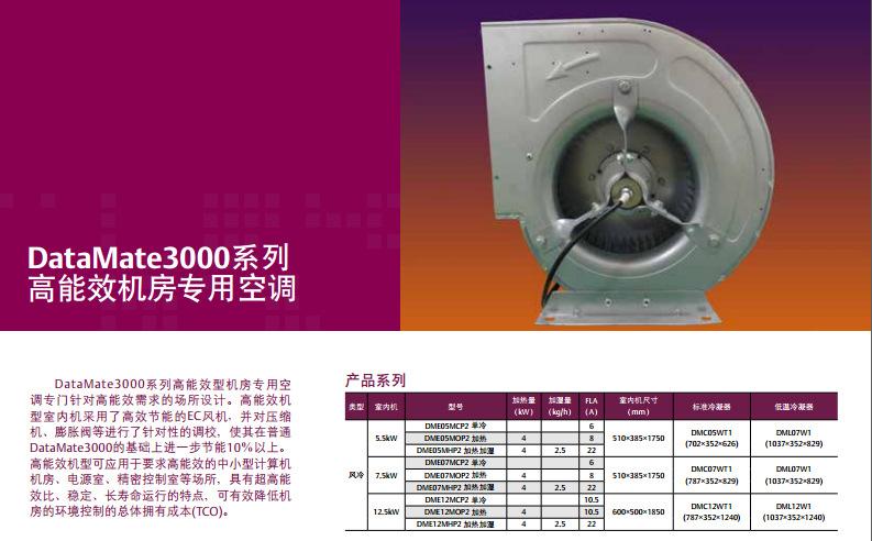 艾默生精密空调单冷ATP/DME系列7.5KW中小型机房专用空调销售示例图3