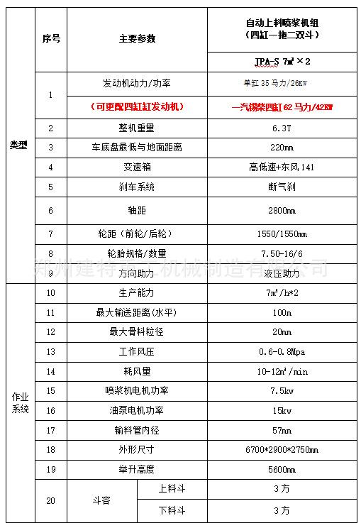 广西地区厂家直销自动上料喷浆车  混凝土喷浆车  喷浆机组示例图1