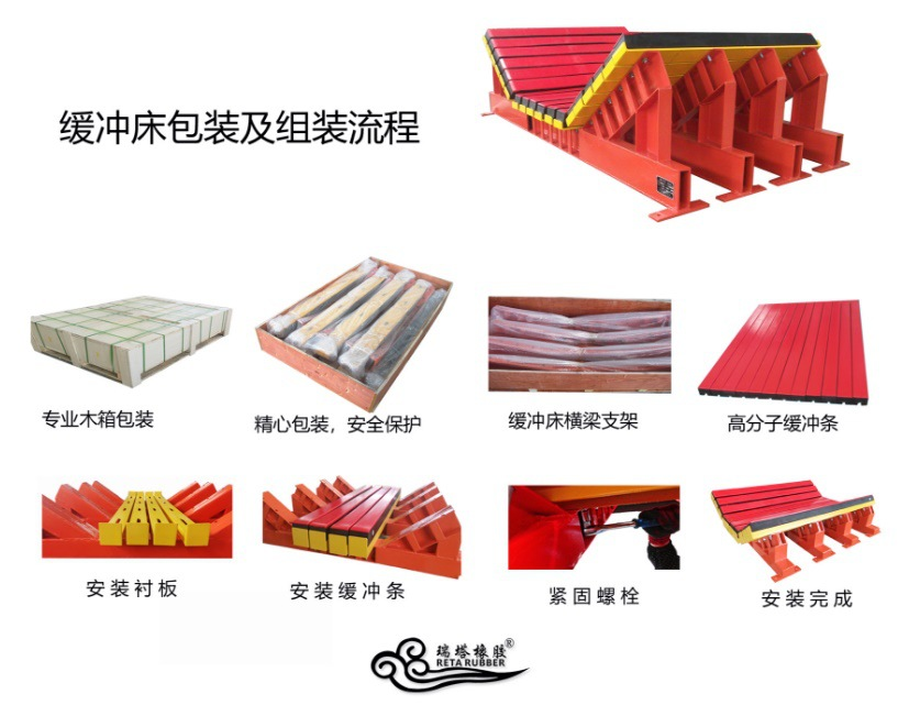 优质缓冲床厂家 HCC缓冲床 矿用缓冲床 皮带机缓冲床 缓冲滑槽示例图14