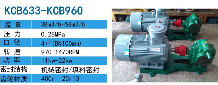 供应KCB2500输油泵泵内部件采用输送介质润滑-远东泵业示例图5