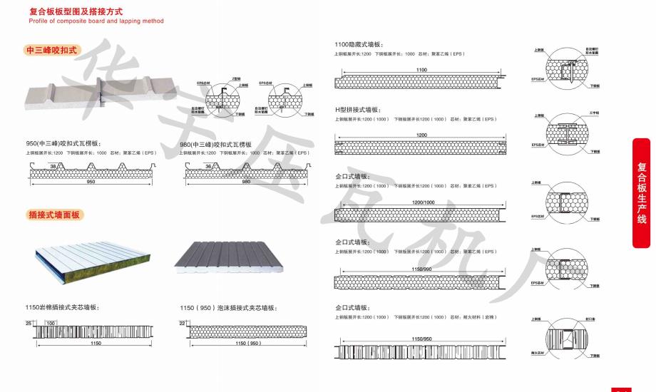 华宇全自动复合板机 岩棉夹心板生产设备 180mm胶轴岩棉机 彩钢复合板生产线示例图6