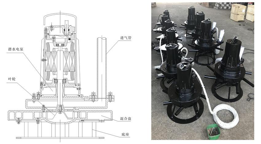 南京兰江QFB3浮筒式离心曝气机价格示例图3