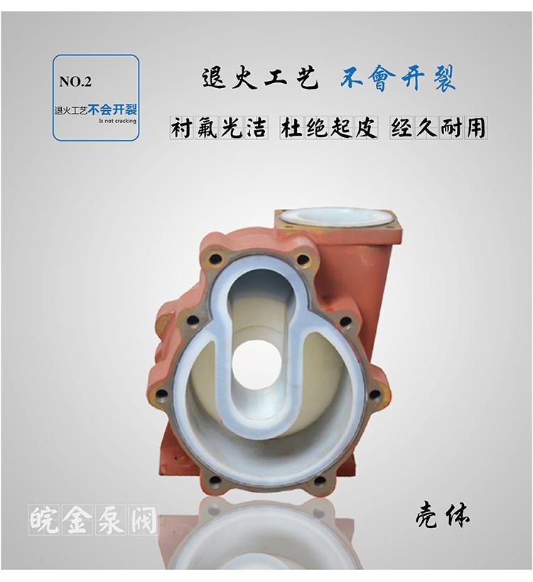 氟塑料自吸泵,65FZB-45L襯四氟自吸泵,防腐蝕耐酸堿合金化工離心泵,吸酸堿泵380V示例圖12