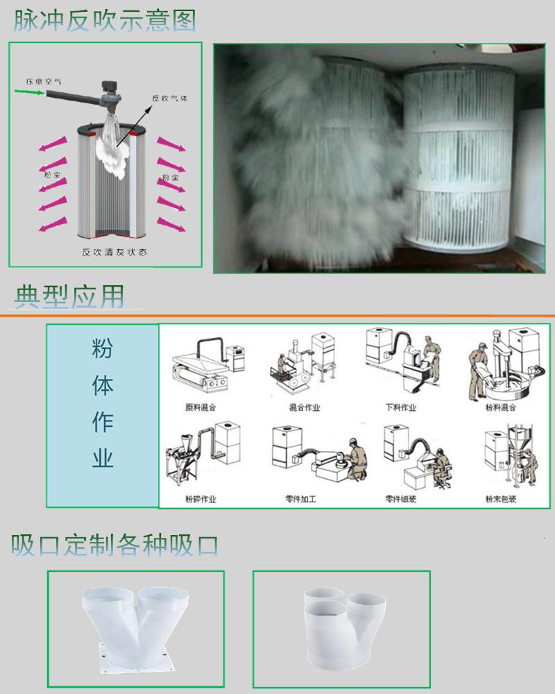 工业粉尘吸尘器 15KW磨床吸尘设备粉尘颗粒集尘器 环保吸尘器示例图14