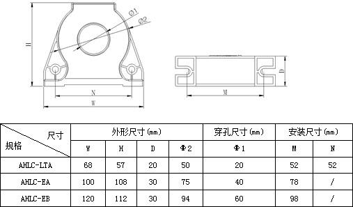 安科瑞AHKC-H 大<strong><strong><strong><strong><strong><strong>电流霍尔传感器</strong></strong></strong></strong></strong></strong> 输出5V/4V 孔径82*32 高精度抗干扰示例图13