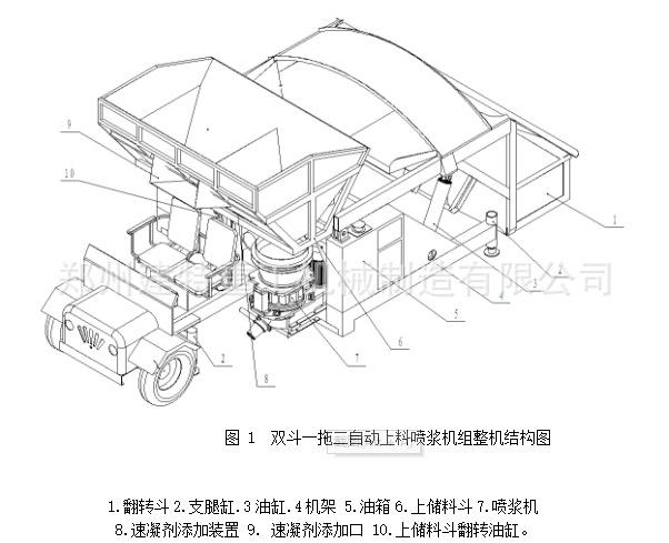 辽阳厂家直销一拖二混凝土喷浆车 自动上料喷浆车 喷浆设备示例图2