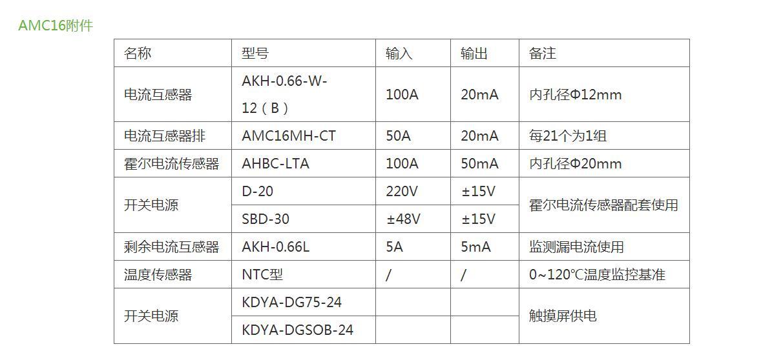 5G基站多回路采集监控装置 安科瑞AMC16Z-ZA 交流三相总进线测量A+B独立2路示例图10