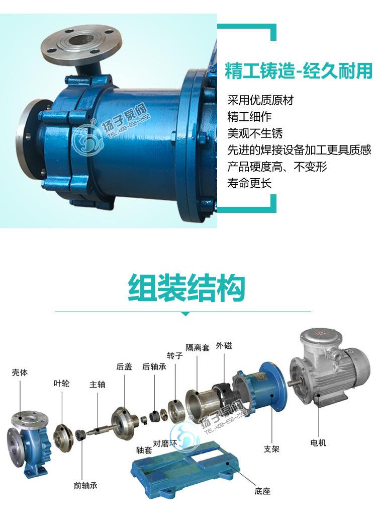 不锈钢磁力泵 316L不锈钢耐腐蚀碱液泵 耐高温化工磁力泵 烧碱泵示例图8
